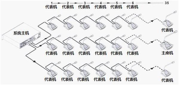 3会议室音响系统解决方案,智能无纸化会议室音响扩声设备