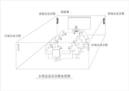 酒店会议系统方案设计,智能无纸化会议室音响扩声设备