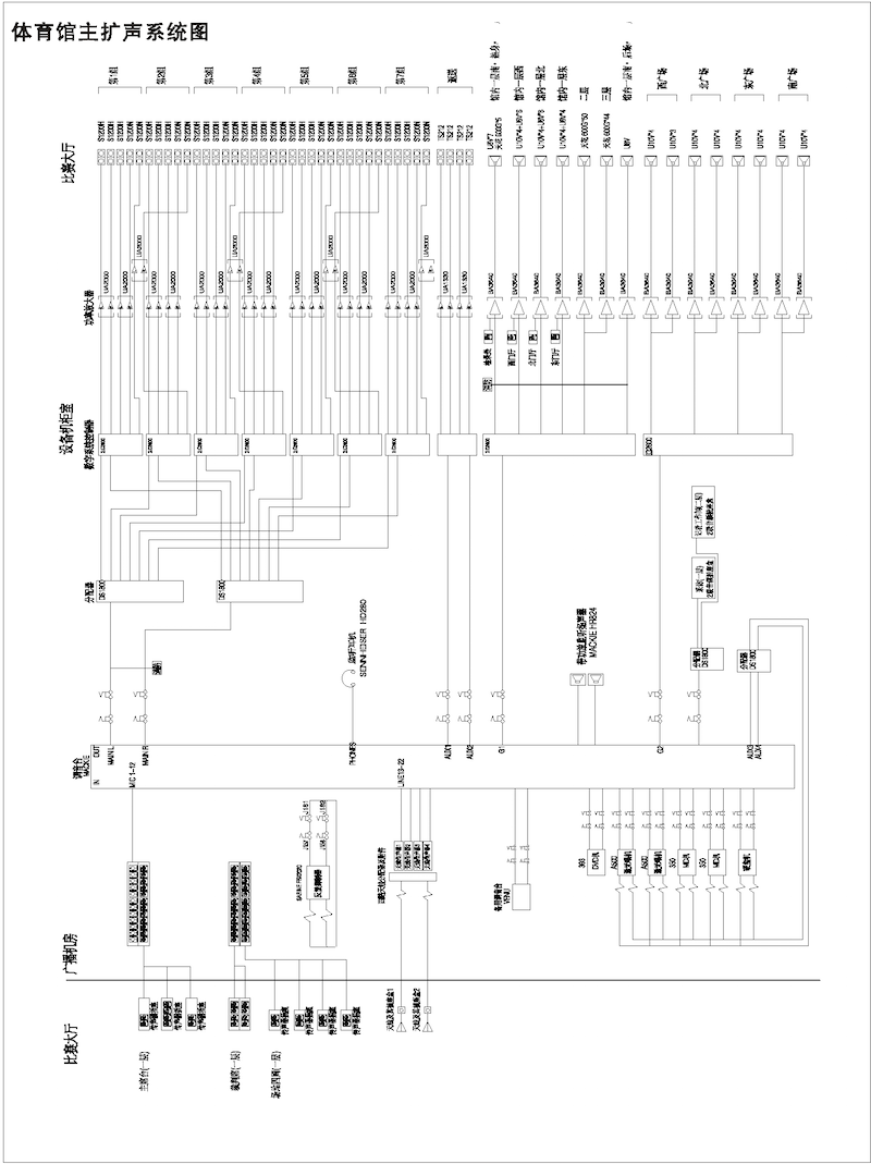音響擴聲系統