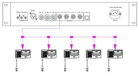 2討論型手拉手會議擴聲系統方案,會議室音響設備